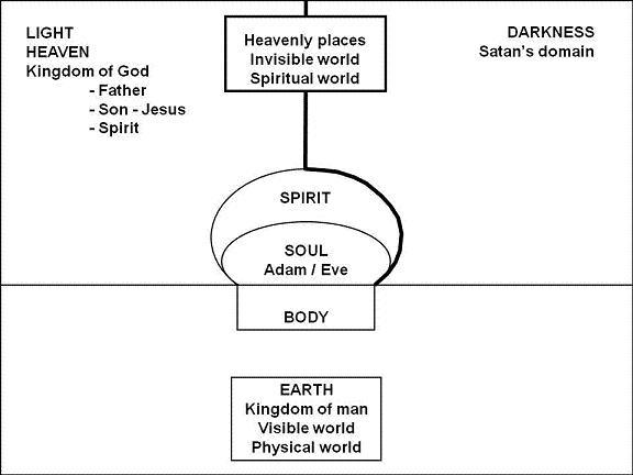 12. In open relatie met God
