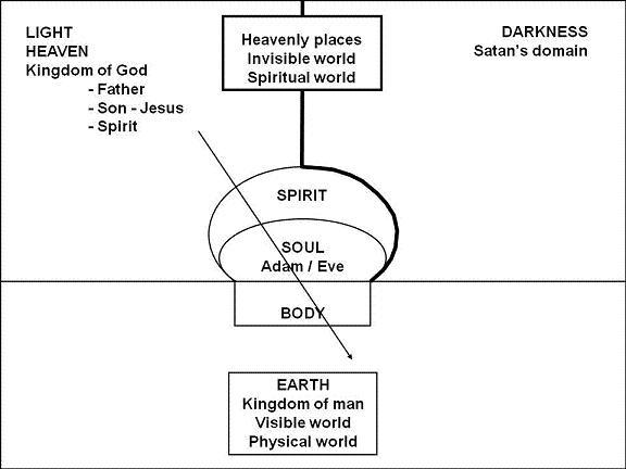 13. Heers over de aarde 2