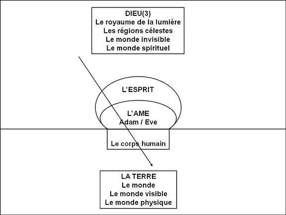11. Frans Heers over de aarde
