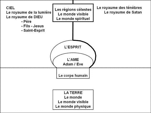 12. Frans In open relatie met God