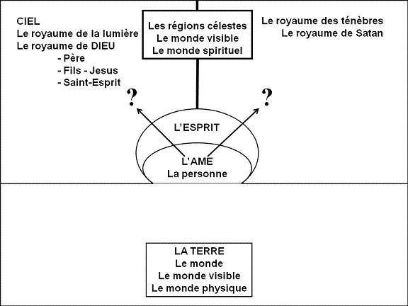 14. Frans In de eeuwigheid