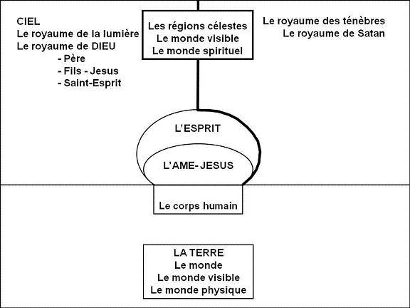 18. Jezus