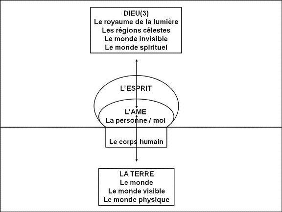 8. Frans Drieeenheid